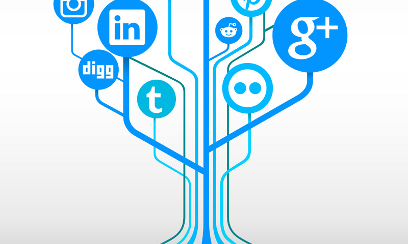How Social Media is Beneficial for Your Business